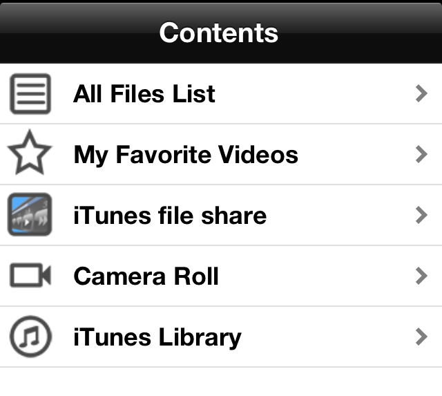 Contents list